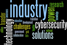 industry wordle